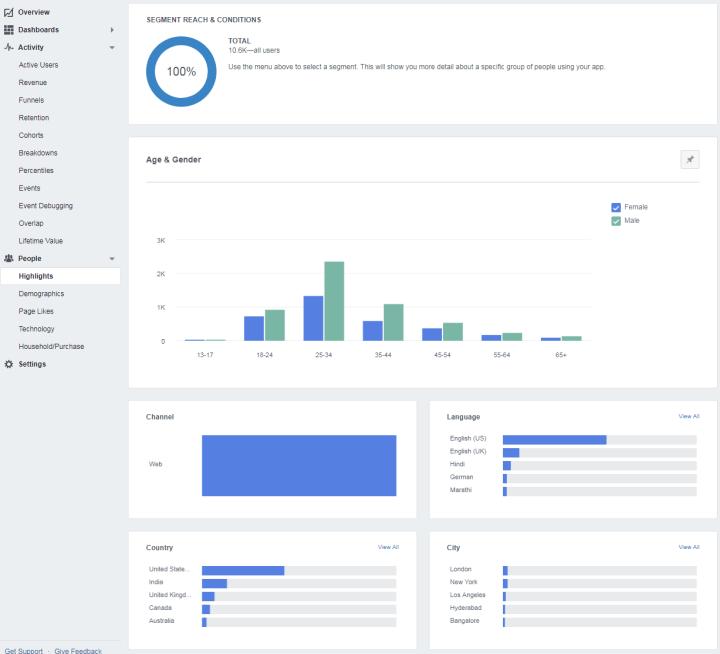 Omni-Channel Demographics - Facebook Analytics