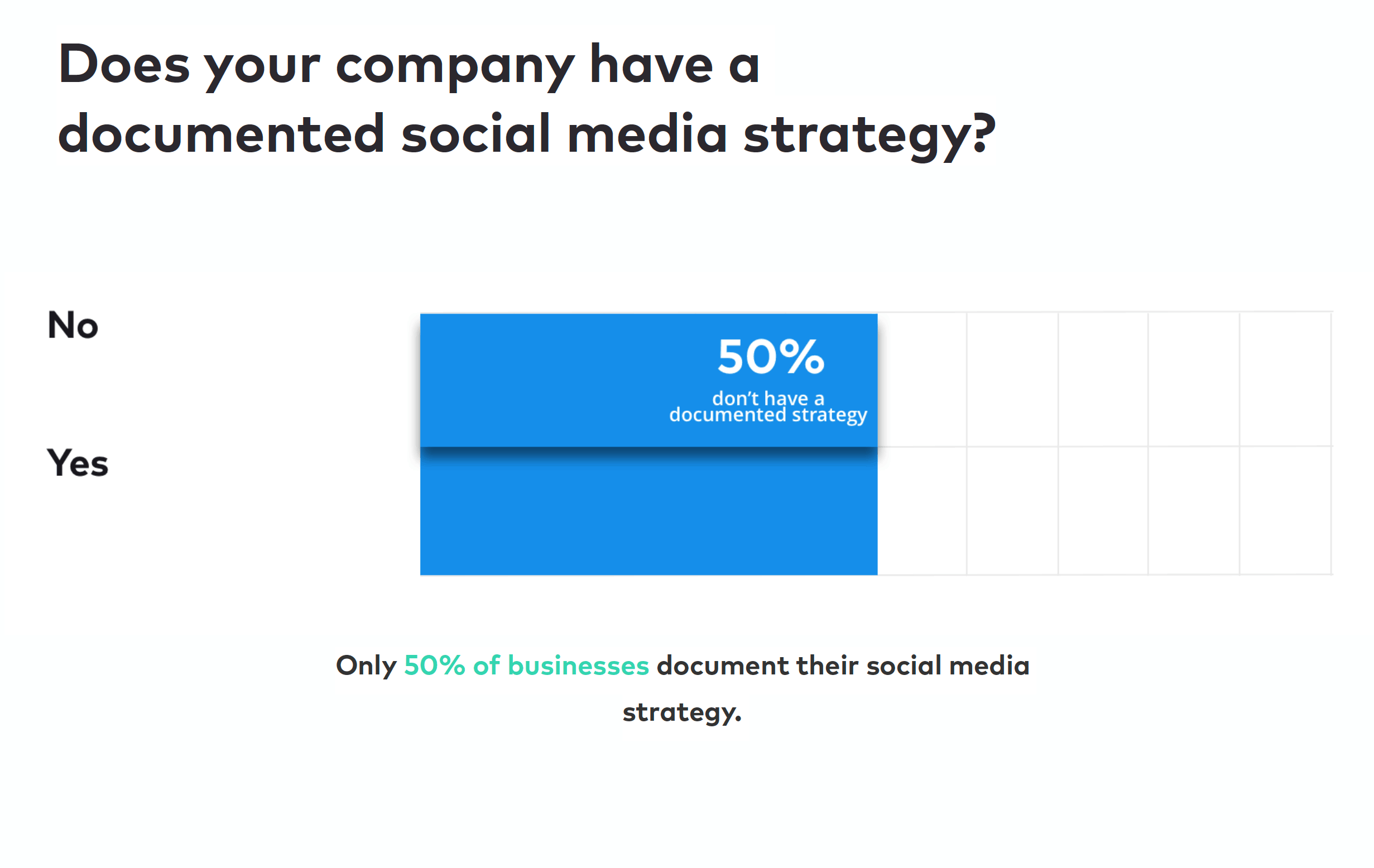 9 Simple Steps To Creating An Effective Social Media Strategy