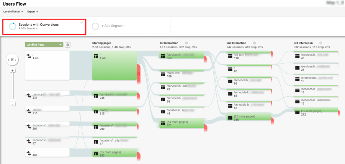 Google Analytics - Users Flow Feature Screenshot
