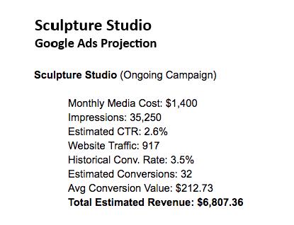 Google-Ads-Projection-Calculation-Details
