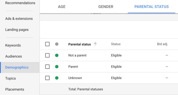 Parental Status