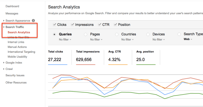 GSC search analytics