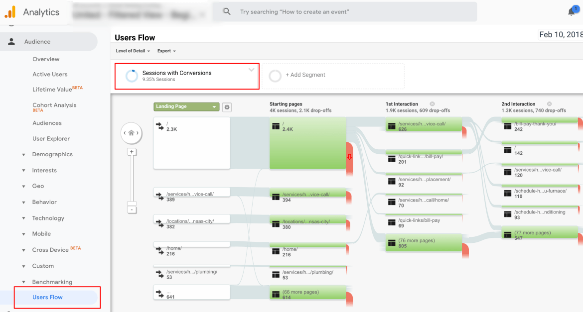 6 Tips for Building an SEO + UX-Minded Main Navigation