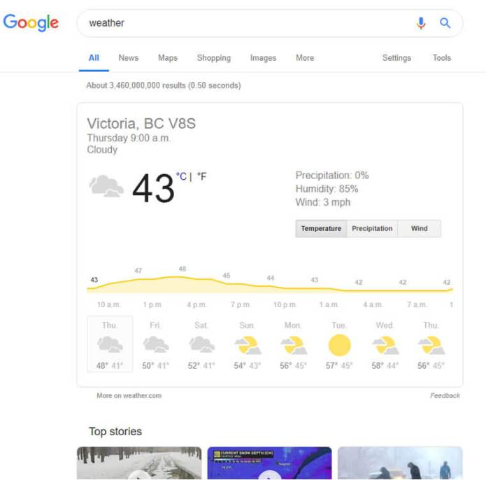 Google SERP For Weather