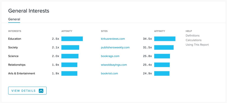 Screenshot of Quantcast general interests