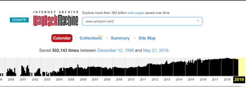 How to Use Archived Versions of Websites for SEO Troubleshooting