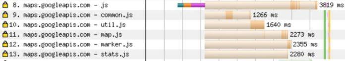 Example of Render Blocking JavaScript