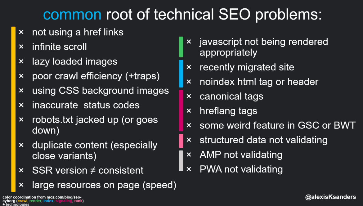 alexis list of the root of most SEO problems
