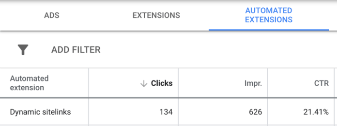 google ads interface showing automated extension report