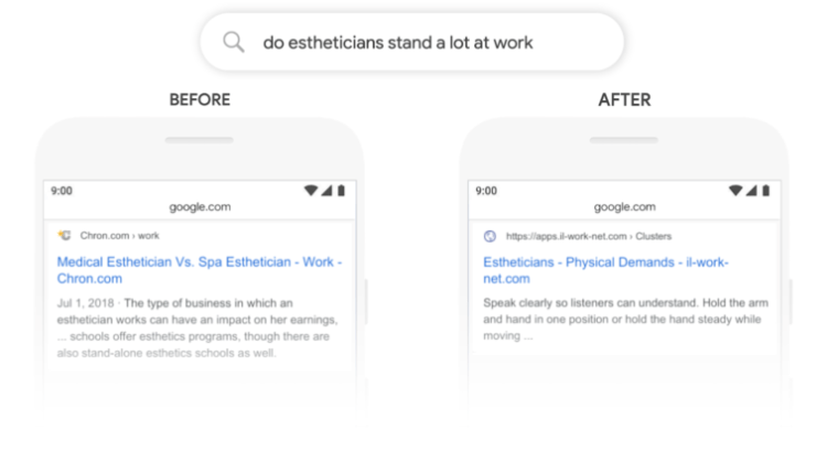 Google Applies New BERT Model to Search Rankings, Affecting 1-in-10 Queries