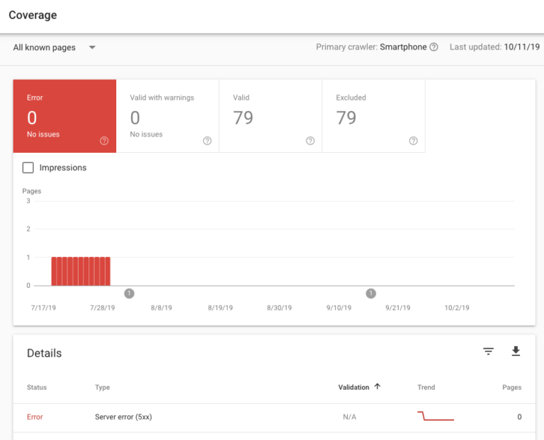 google search console coverage report shows site errors that could contribute to bounce rate