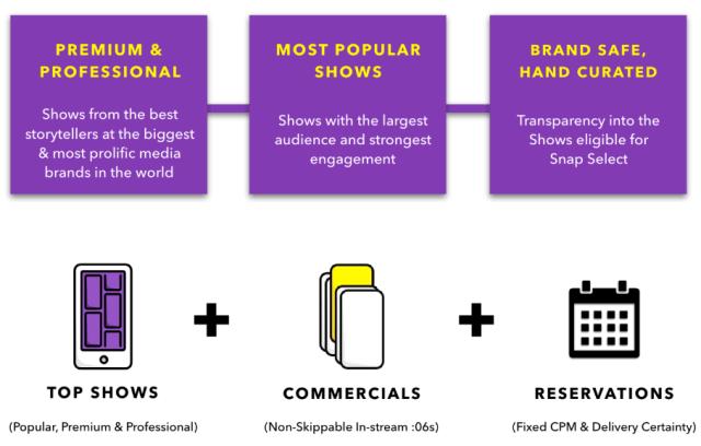 Snap lanza la primera opción comercial en programas de Snapchat