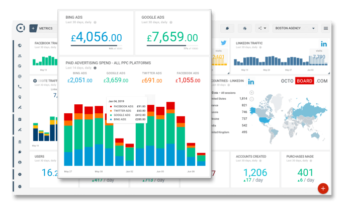How to Win at SEO & PPC (and Save Money Doing It) with Octoboard