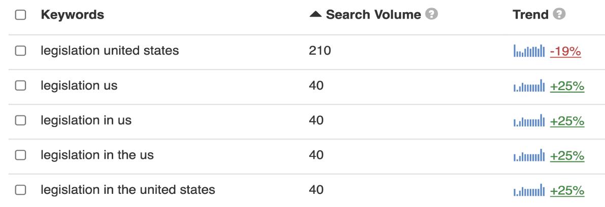 screenshot table keyword data keywordtool.io 5 english keywords - SEJ