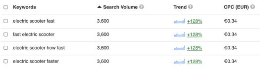 screenshot table keyword data keywordtool.io 4 english keywords - SEJ