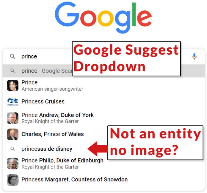 Screenshot of Google Suggest Dropdown