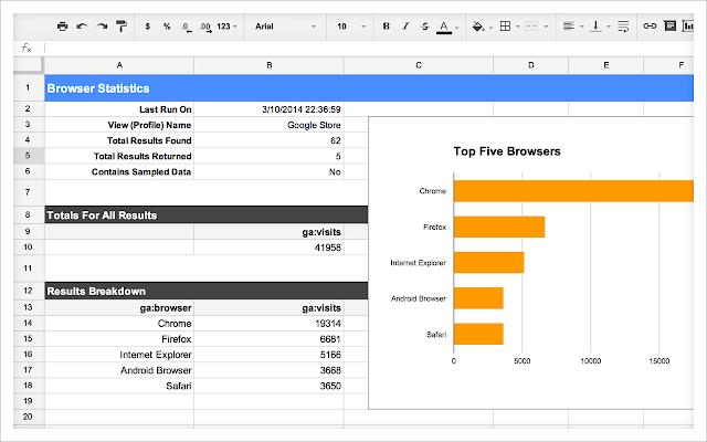 Google Analytics Add On
