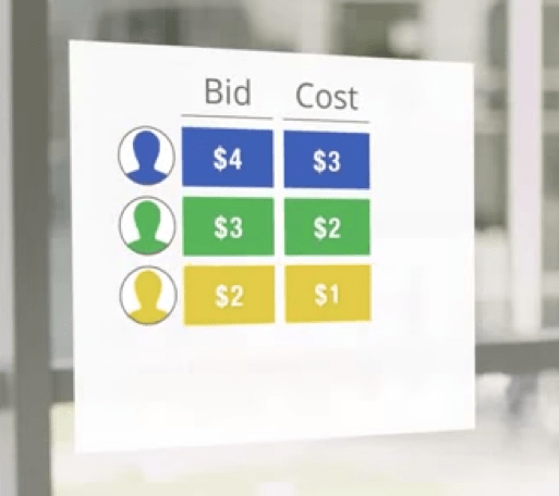 PPC cost per click