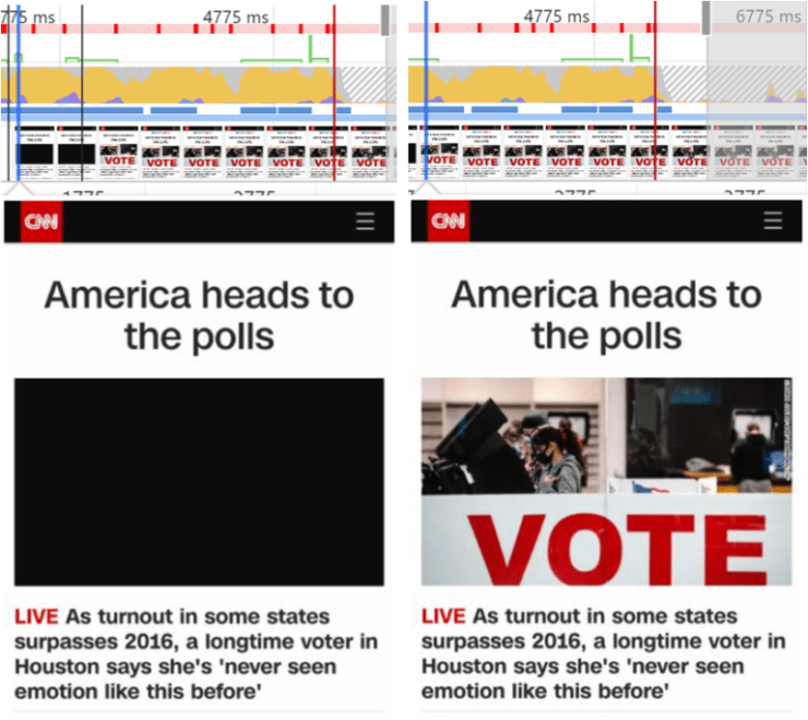 CNN reserved video space example