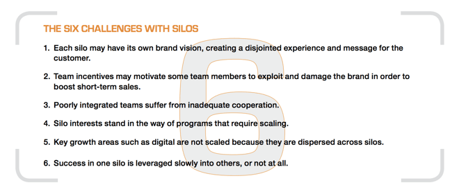 Challenges with siloed marketing