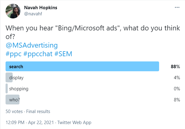 Twitter poll asking what marketers think of when they hear microsoft or bing