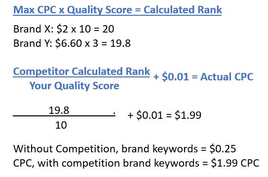CPC Formula.
