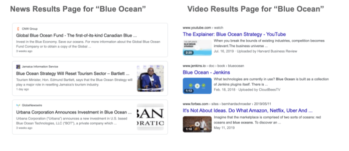 News and Video Results for Blue Ocean Search in Google.