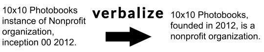 Google KELM Verbalized Knowledge Graph Data