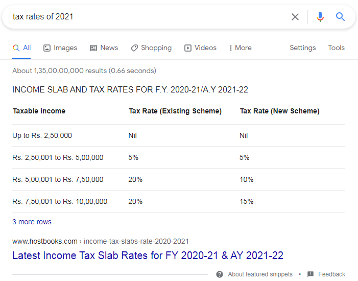 Table featured snippets example.
