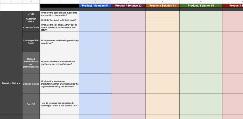 Customer-led worksheet