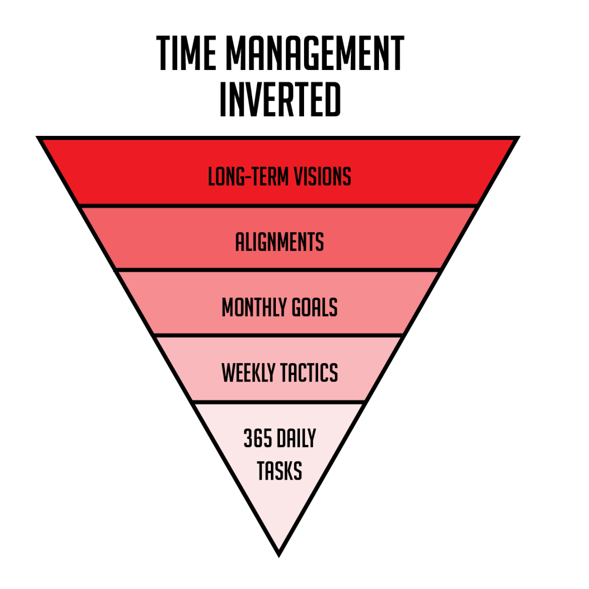 Time Management Inverted graphic.
