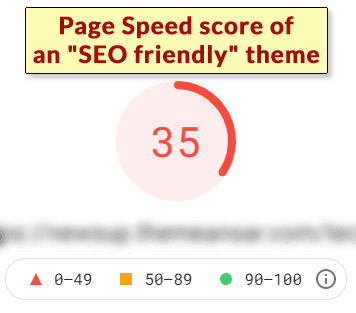 """Screenshot of poor performance scores of an """"SEO friendly"""" theme"""
