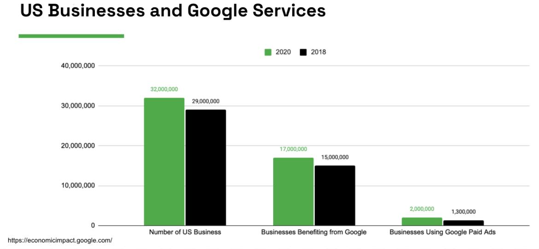 3 Ways SEO Has Changed This Year Searchmetrics