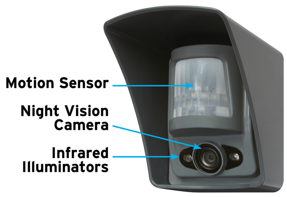 Security Systems Residential Wireless Camera