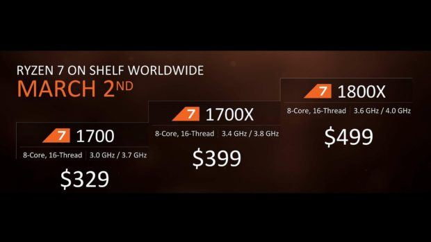 Processors released in Ryzen 7 Series: 1700, 1700X, 1800X