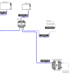 example 5 large ethernet network the principal of a star layout is clearly shown and how two or more star networks interconnect [ 960 x 906 Pixel ]