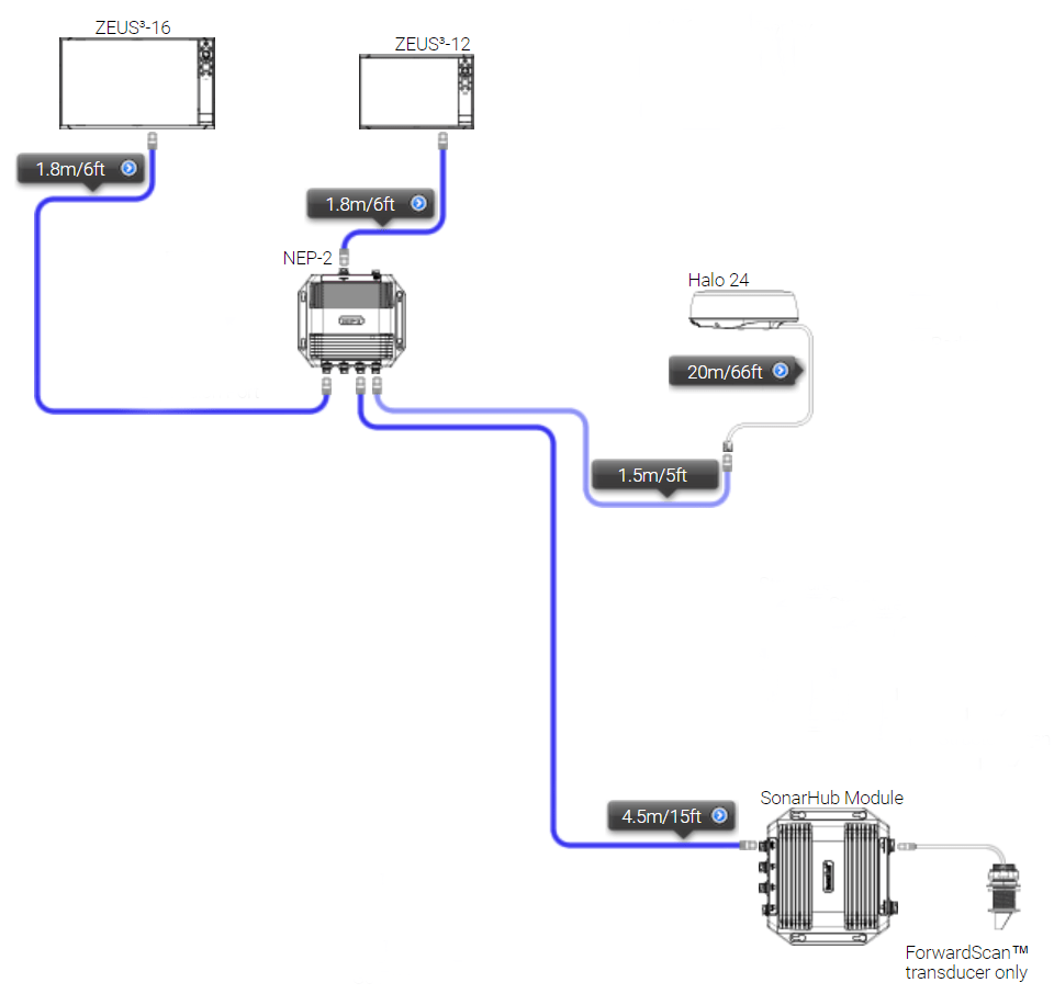 hight resolution of example 5 large ethernet network the principal of a star layout is clearly shown and how two or more star networks interconnect