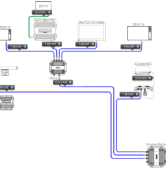 wiring network a simrad wiring diagram post wiring network a simrad [ 1269 x 1037 Pixel ]