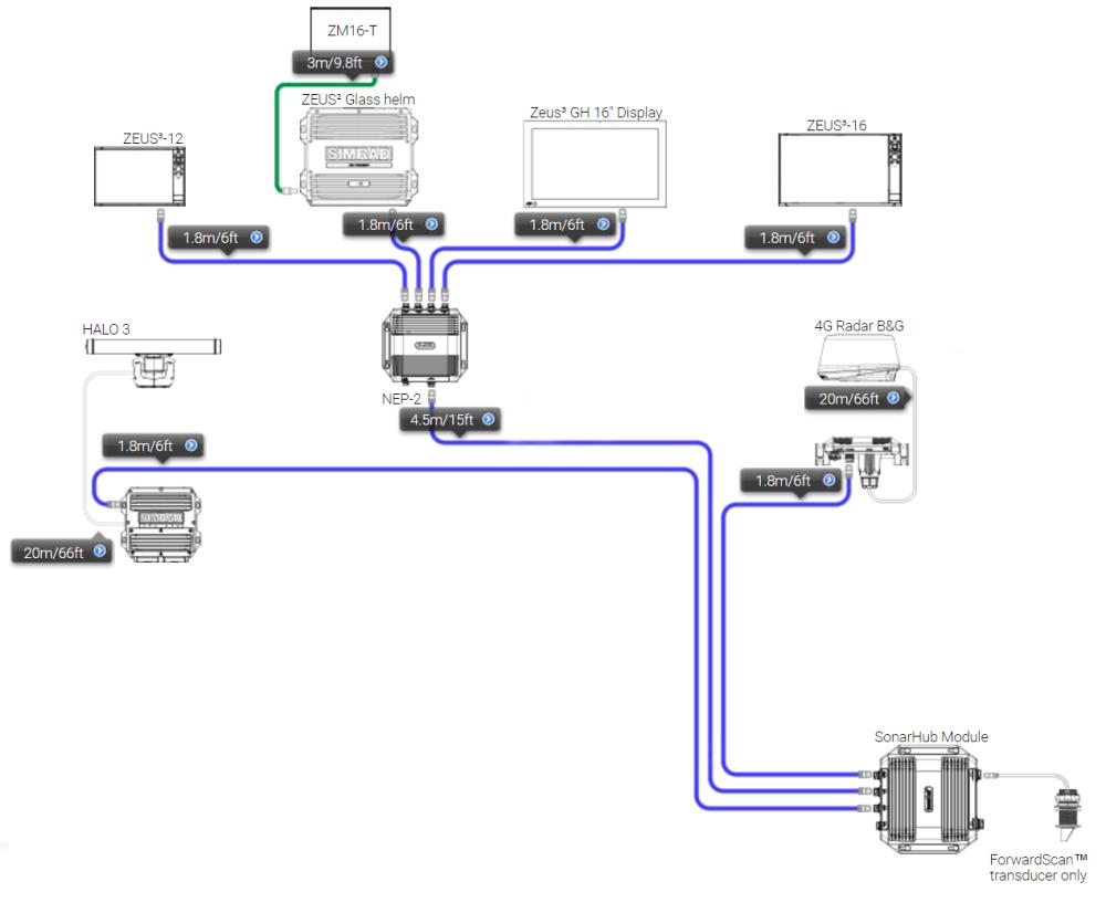medium resolution of wiring network a simrad wiring diagram post wiring network a simrad