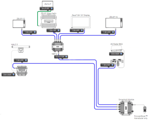 small resolution of wiring network a simrad wiring diagram post wiring network a simrad
