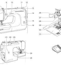singer 2662 machine parts  [ 1159 x 826 Pixel ]