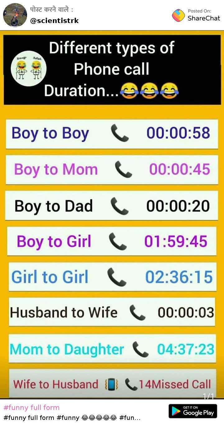 Funny Full Form Of Boy : funny, Funny, Images, Money, Dinner, ShareChat, भारत, का, अपना, भारतीय, सोशल, नेटवर्क, एप्प