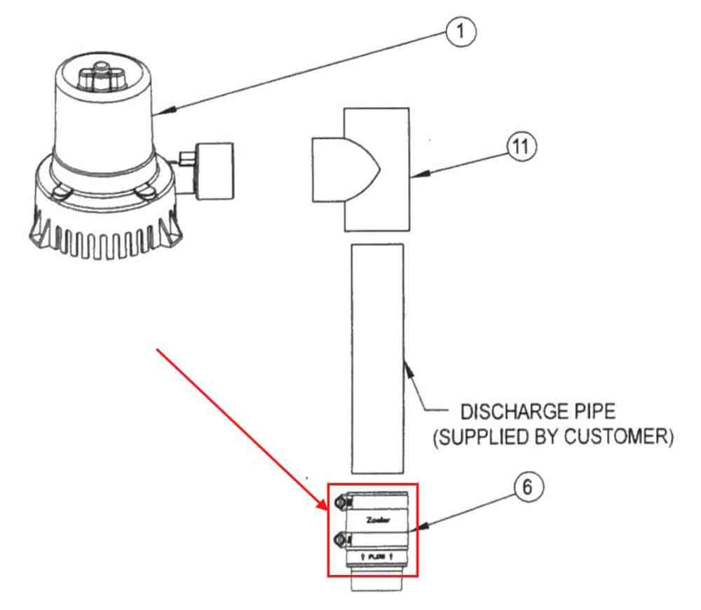 medium resolution of sump pump check valve with stainless steel pipe clamps
