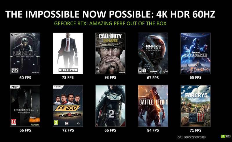 Что такое Nvidia DLSS и почему технология значительно повышает частоту в играх