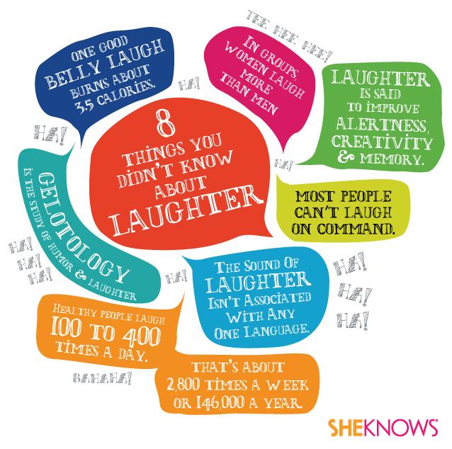 Laughter Best Medicine Article