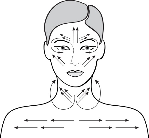 small resolution of migraine pressure point diagram
