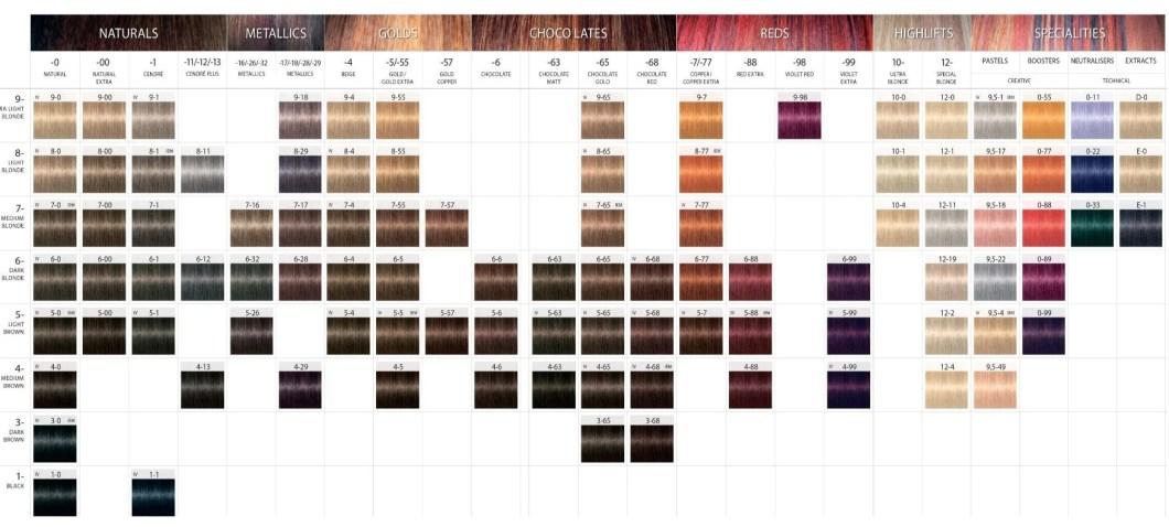 Schwarzkopf Igora Viviance Demi Permanent Hair Color Chart Todayss