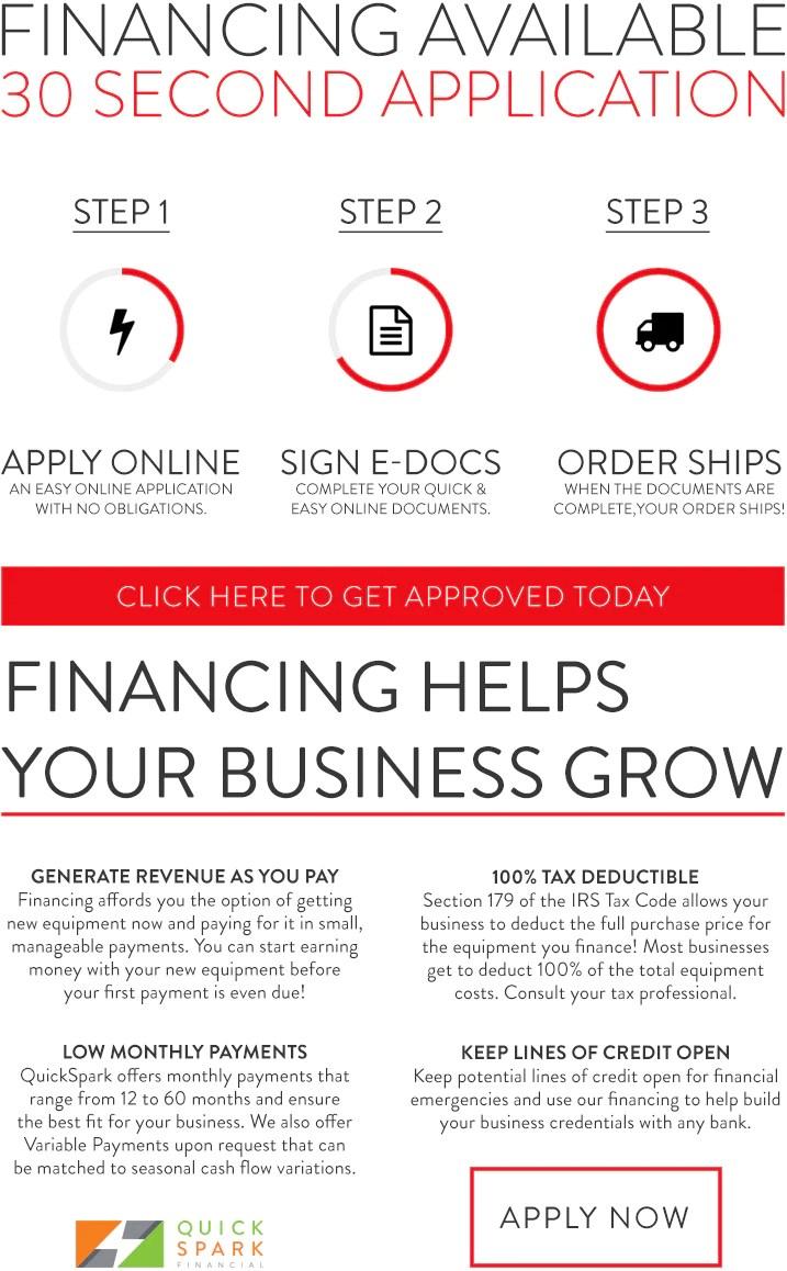 Dj Equipment Finance : equipment, finance, Financing, Equipment, Records