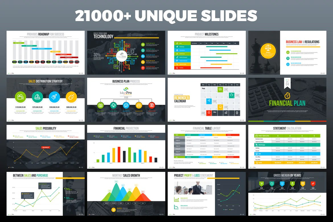 Businessplan Powerpoint Presentation Template