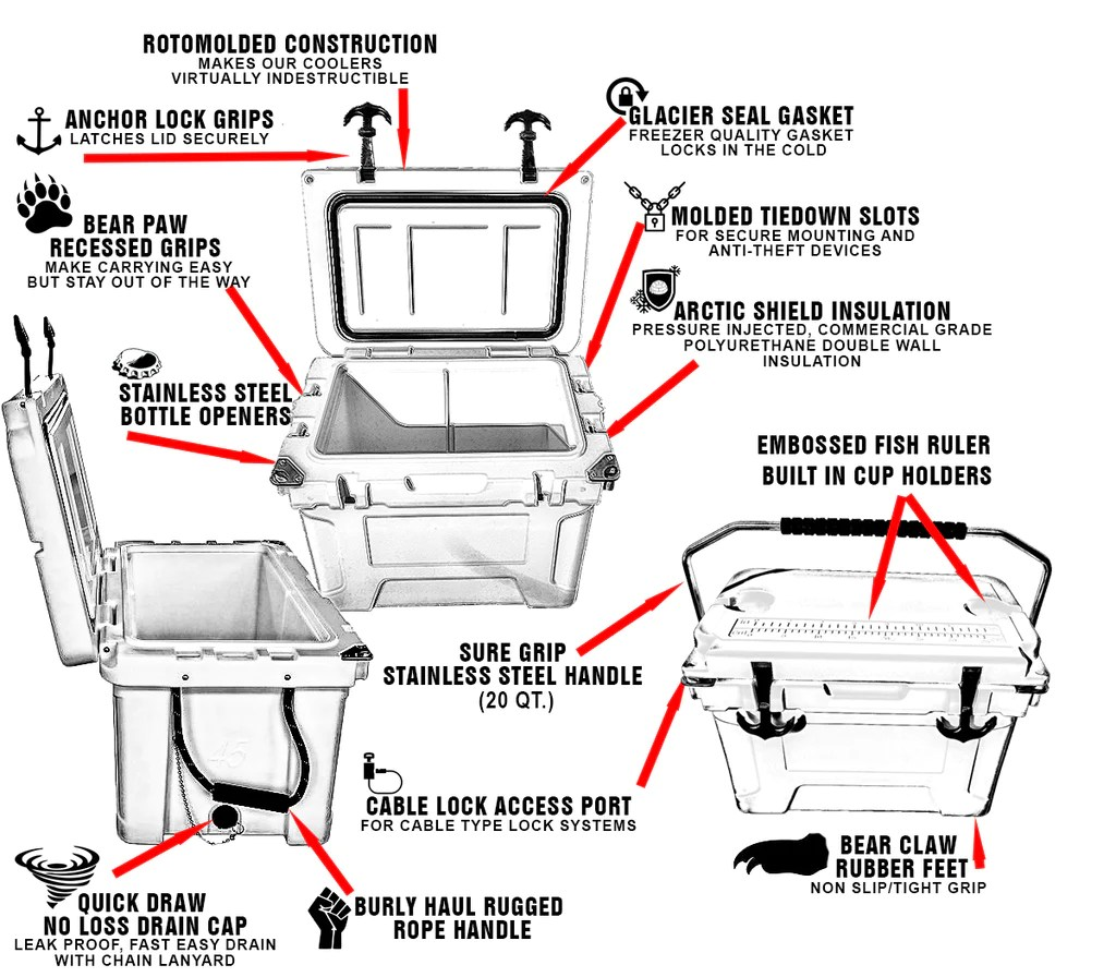hight resolution of bruin outdoors 20 qt cub roto molded cooler and ice boxice box diagram 15